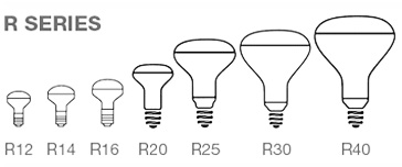 R Series Reflector Lamps