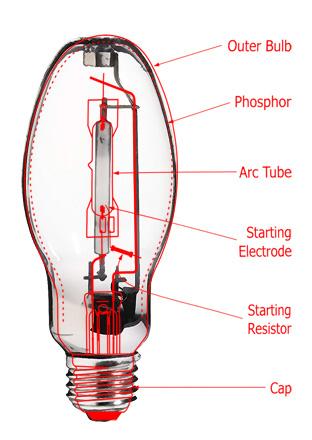 HID lamp diagram