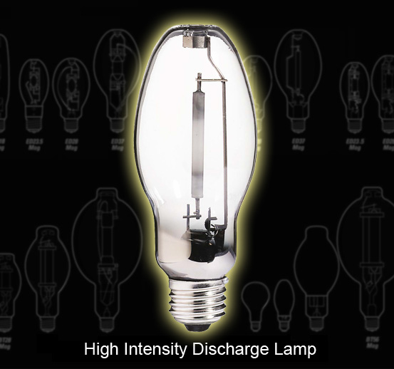 Light Bulbs: High Intensity Discharge Lamps – Primelite Manufacturing