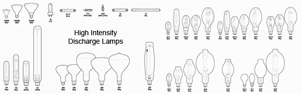 The Three Most Common Types Of High Intensity Discharge Lamps Are: