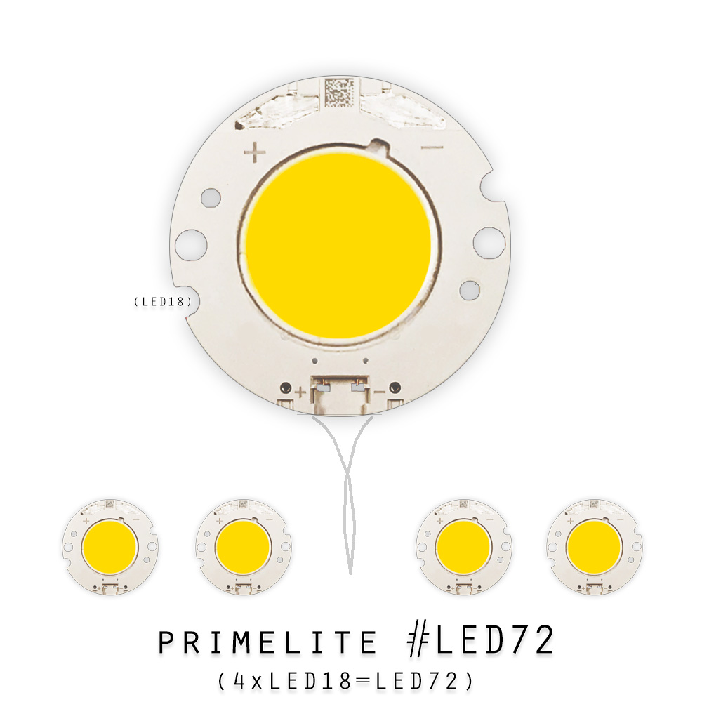 LED72 (4 x LED18 Chip)
